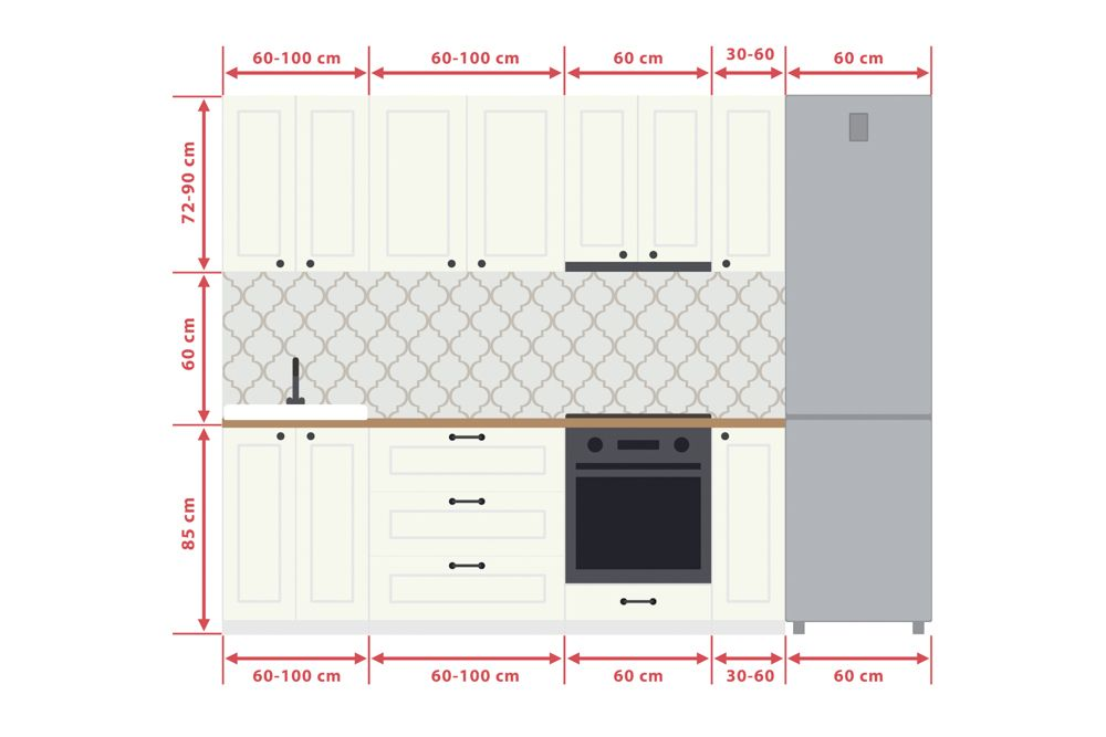 standard kitchen dimensions-Wall and Base Cabinets